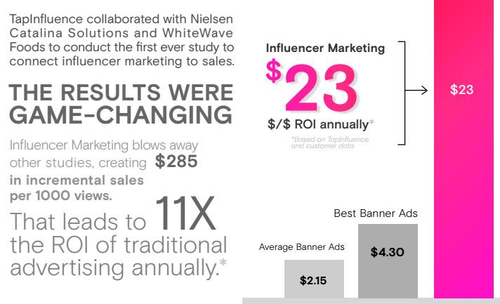 Influencer Marketing Blogger Magazine