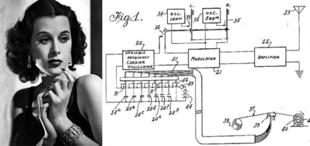 The Story of 5 Women and Their Incredible Inventions
